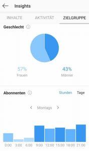 Instagram Insights Instagram Reichweite erhöhen