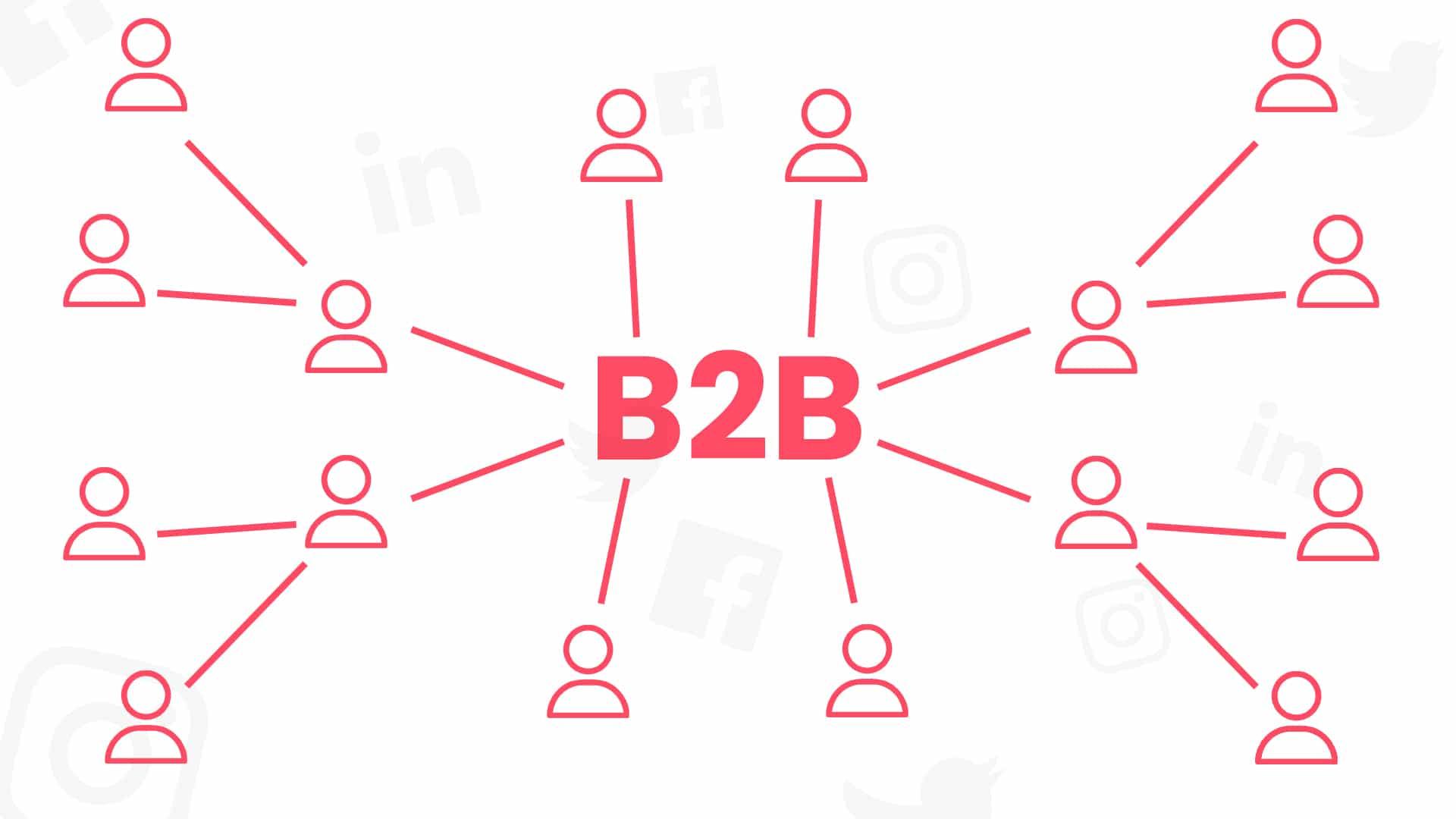 B2B Social Media Herangehensweisen Profit